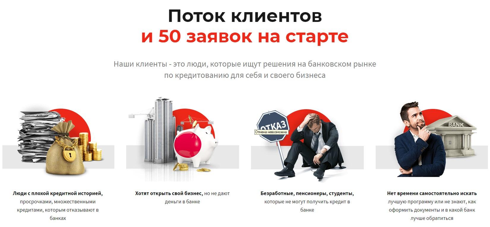 Франшиза Финансовые партнеры